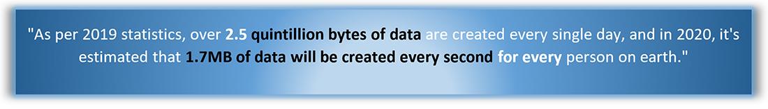 World Data Statistics